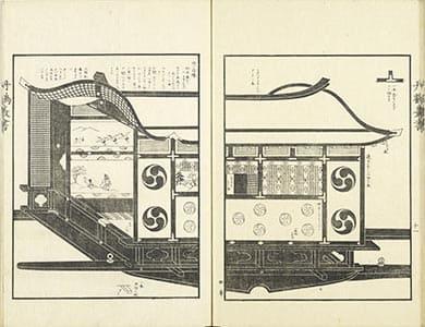 西園寺家車圖 1